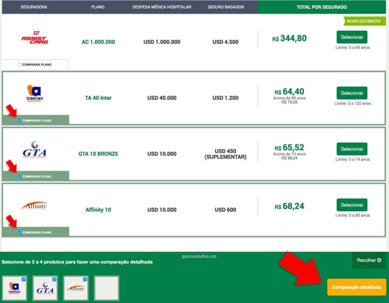 comparar-seguros-780x608 Preciso de seguro viagem para viajar?