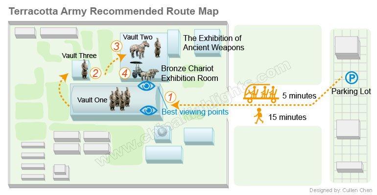 Mapa do Museu dos Guerreiros de Terracota