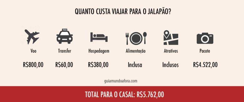 quanto-jalapao-min-780x328 Quanto custa viajar para o Jalapão? Quanto dinheiro levar?