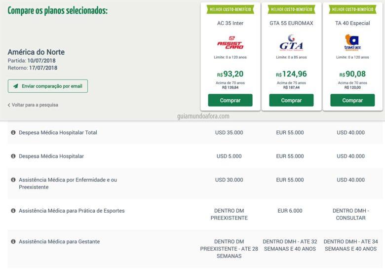 seguro-viagem-min-780x545 Seguro viagem barato - como comprar? (COM PREÇOS!)